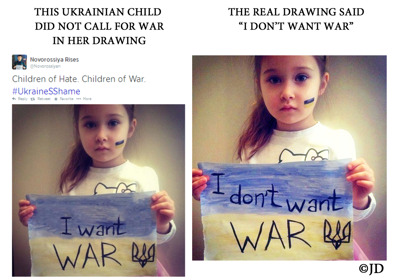 How Ukrainian children behave on the Internet