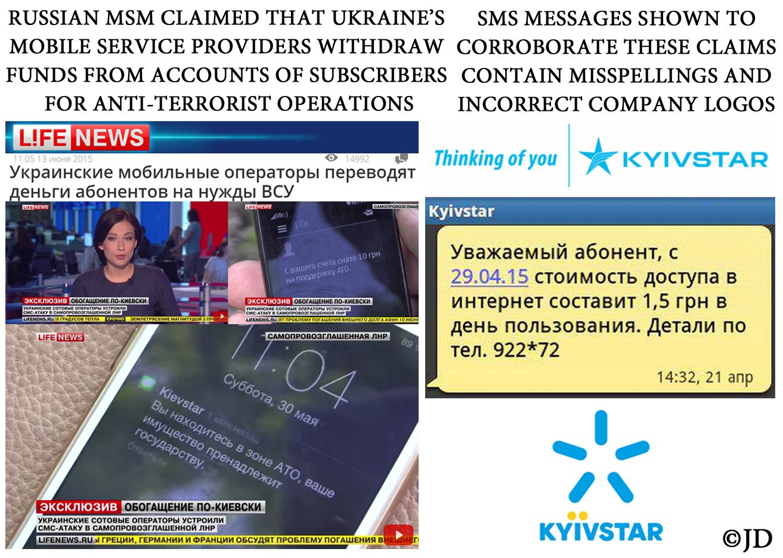 Russia's top 140 lies about Ukraine | Russia Lies