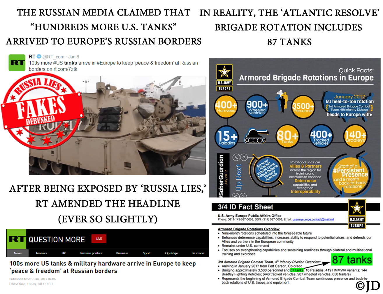 RUSSIAN FAKE EXPOSED EXAMINER 249
