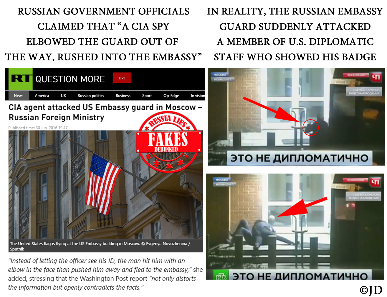 RUSSIAN FAKE EXPOSED EXAMINER 256